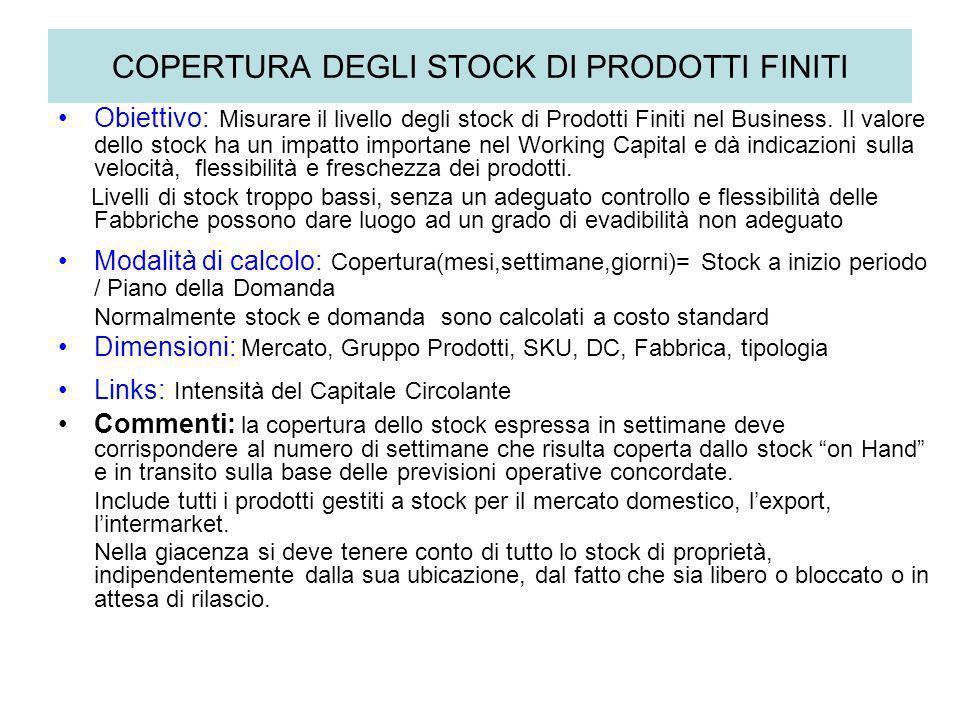 COPERTURA DEGLI STOCK DI PRODOTTI FINITI