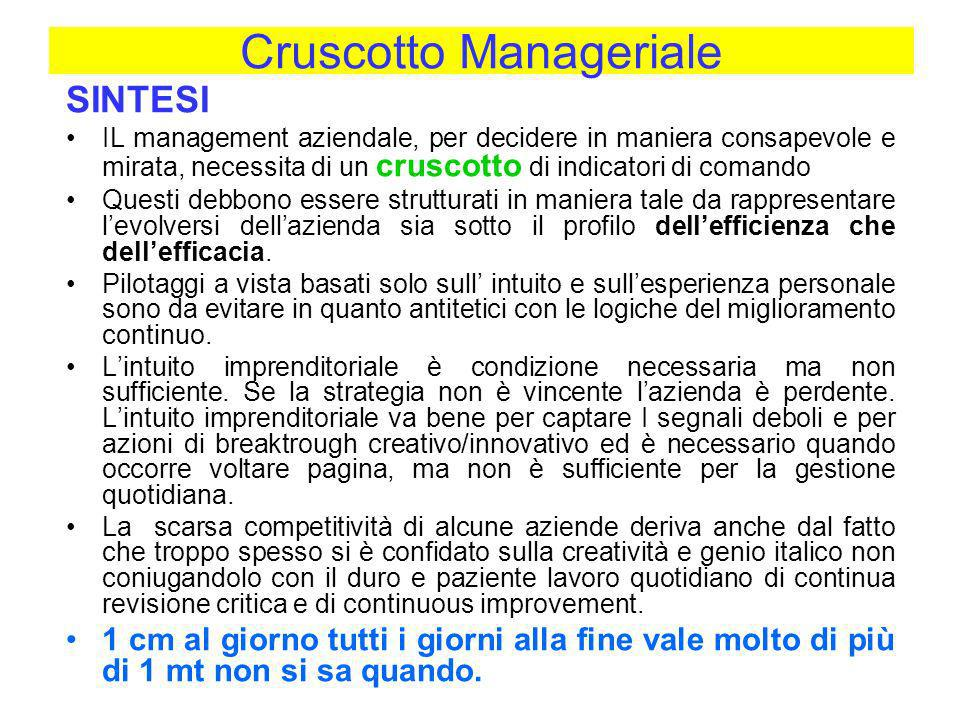 Cruscotto Manageriale