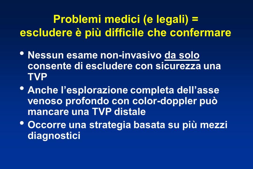 Problemi medici (e legali) = escludere è più difficile che confermare