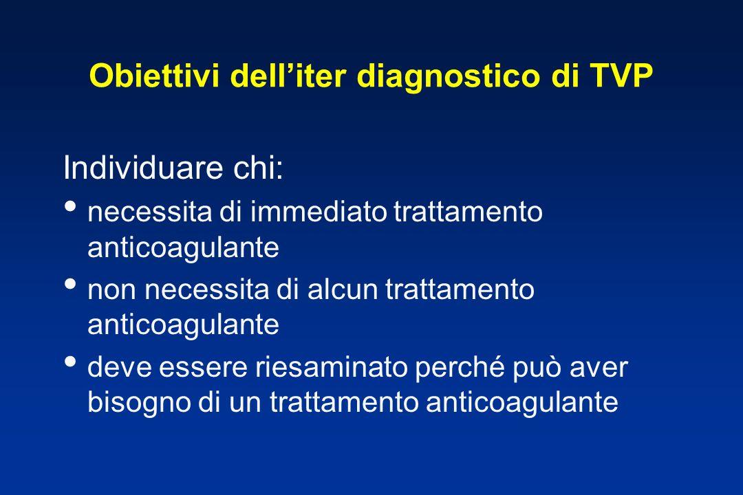 Obiettivi dell'iter diagnostico di TVP