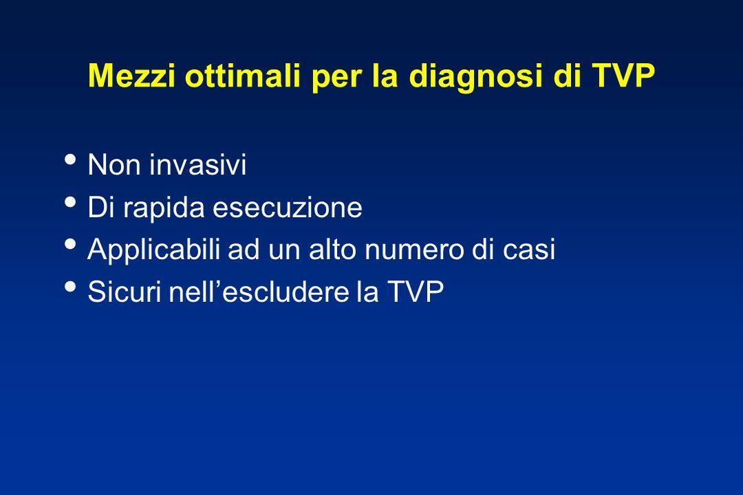 Mezzi ottimali per la diagnosi di TVP