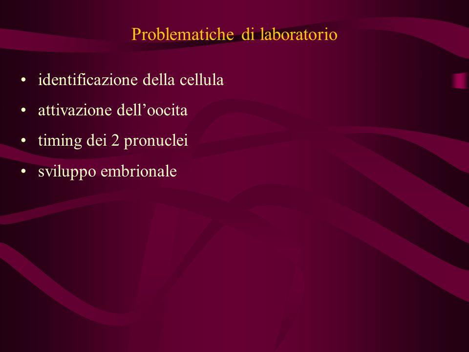 Problematiche di laboratorio