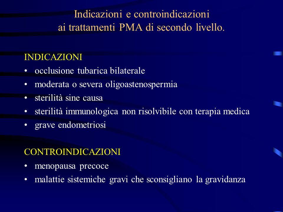 Indicazioni e controindicazioni ai trattamenti PMA di secondo livello.
