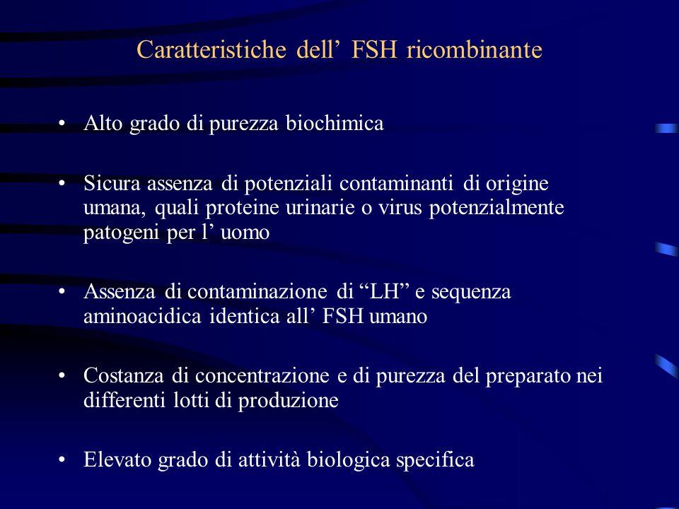 Caratteristiche dell' FSH ricombinante