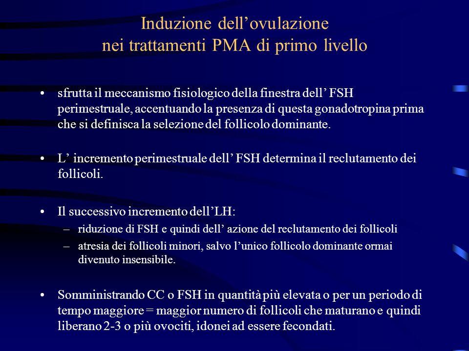 Induzione dell'ovulazione nei trattamenti PMA di primo livello