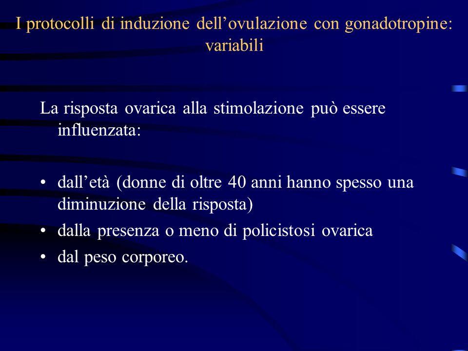 I protocolli di induzione dell'ovulazione con gonadotropine: variabili