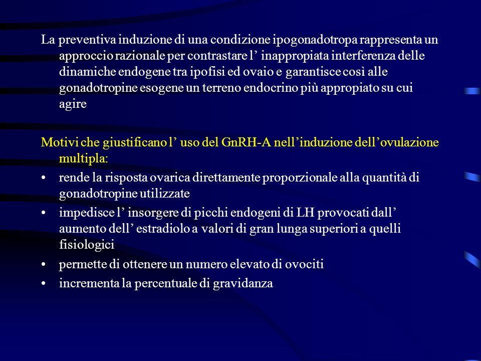 La preventiva induzione di una condizione ipogonadotropa rappresenta un approccio razionale per contrastare l' inappropiata interferenza delle dinamiche endogene tra ipofisi ed ovaio e garantisce così alle gonadotropine esogene un terreno endocrino più appropiato su cui agire