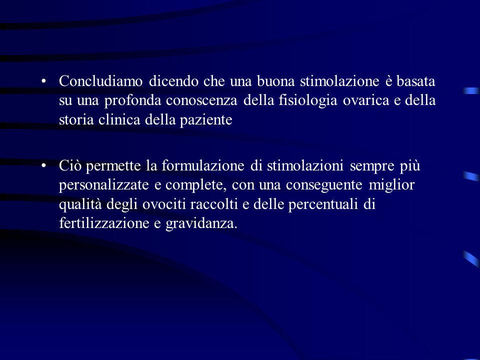 Concludiamo dicendo che una buona stimolazione è basata su una profonda conoscenza della fisiologia ovarica e della storia clinica della paziente