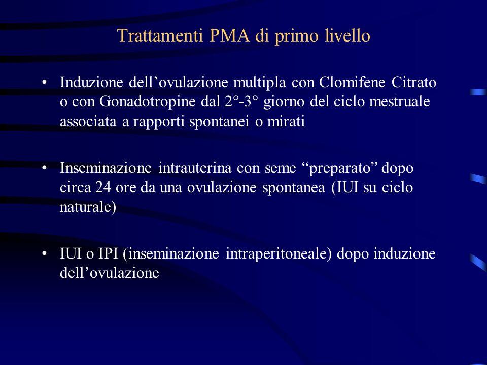 Trattamenti PMA di primo livello