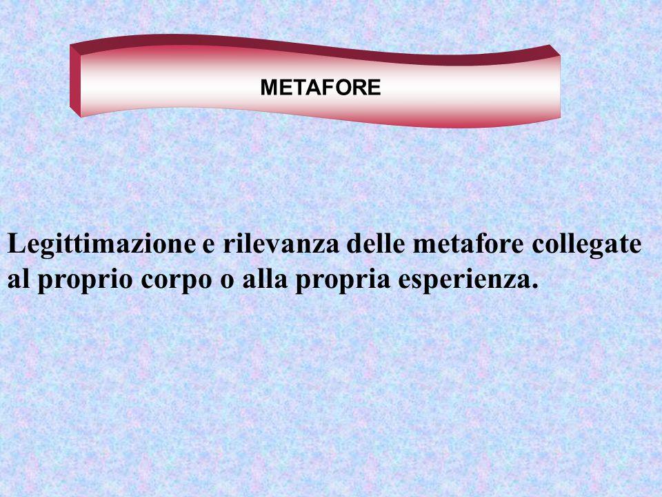 METAFORE Legittimazione e rilevanza delle metafore collegate al proprio corpo o alla propria esperienza.