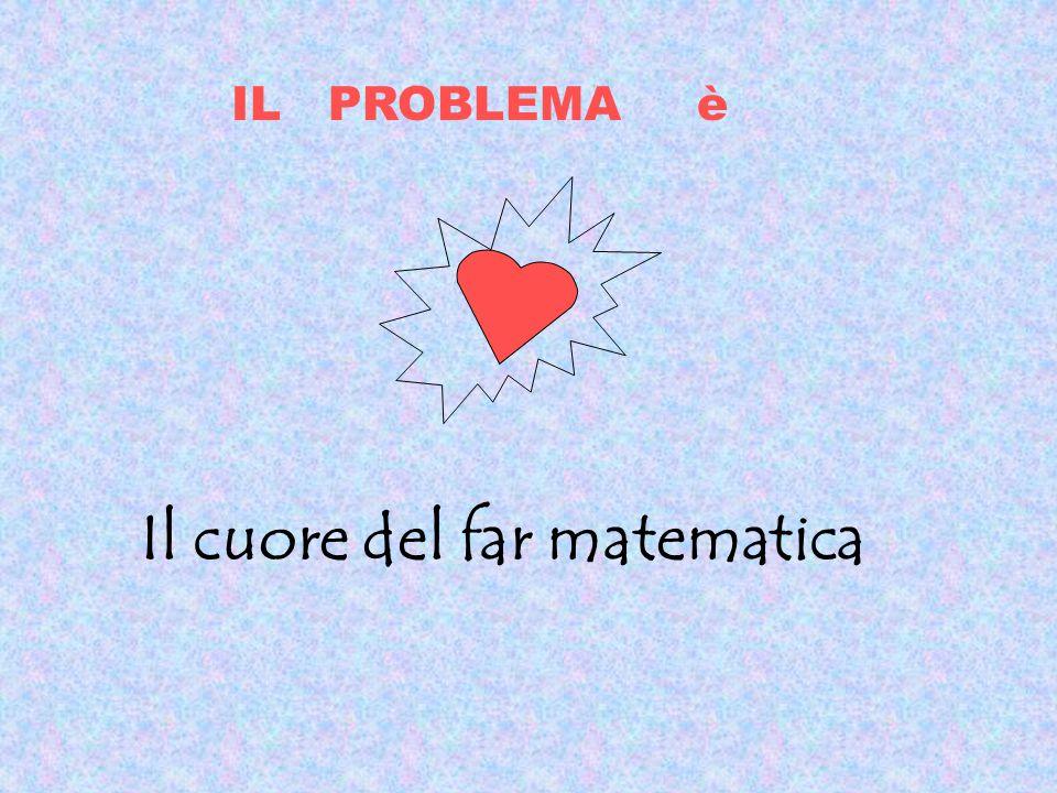 Il cuore del far matematica