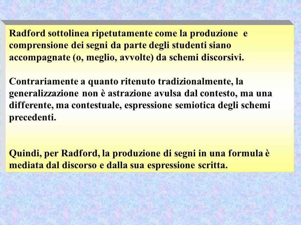 Radford sottolinea ripetutamente come la produzione e comprensione dei segni da parte degli studenti siano accompagnate (o, meglio, avvolte) da schemi discorsivi.