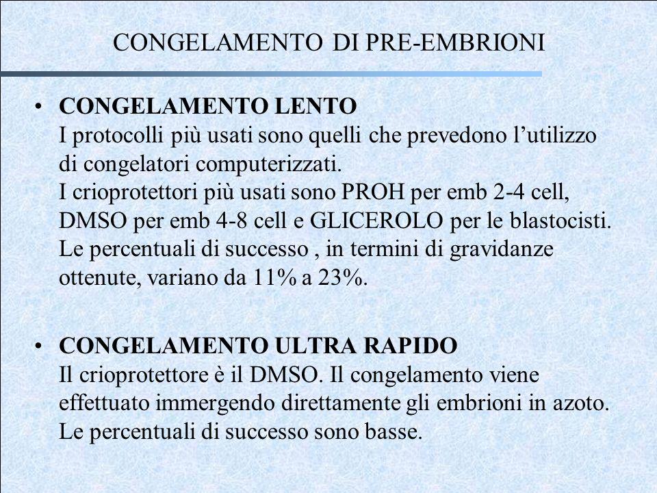 CONGELAMENTO DI PRE-EMBRIONI
