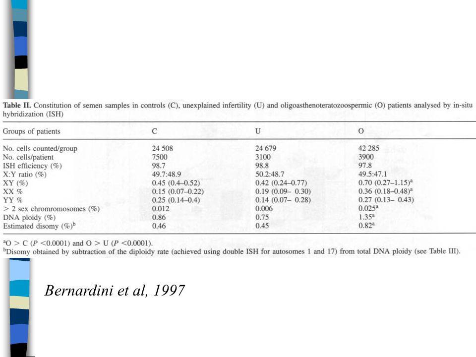 Bernardini et al, 1997