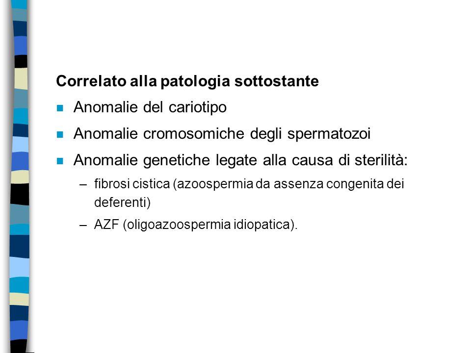 Correlato alla patologia sottostante Anomalie del cariotipo