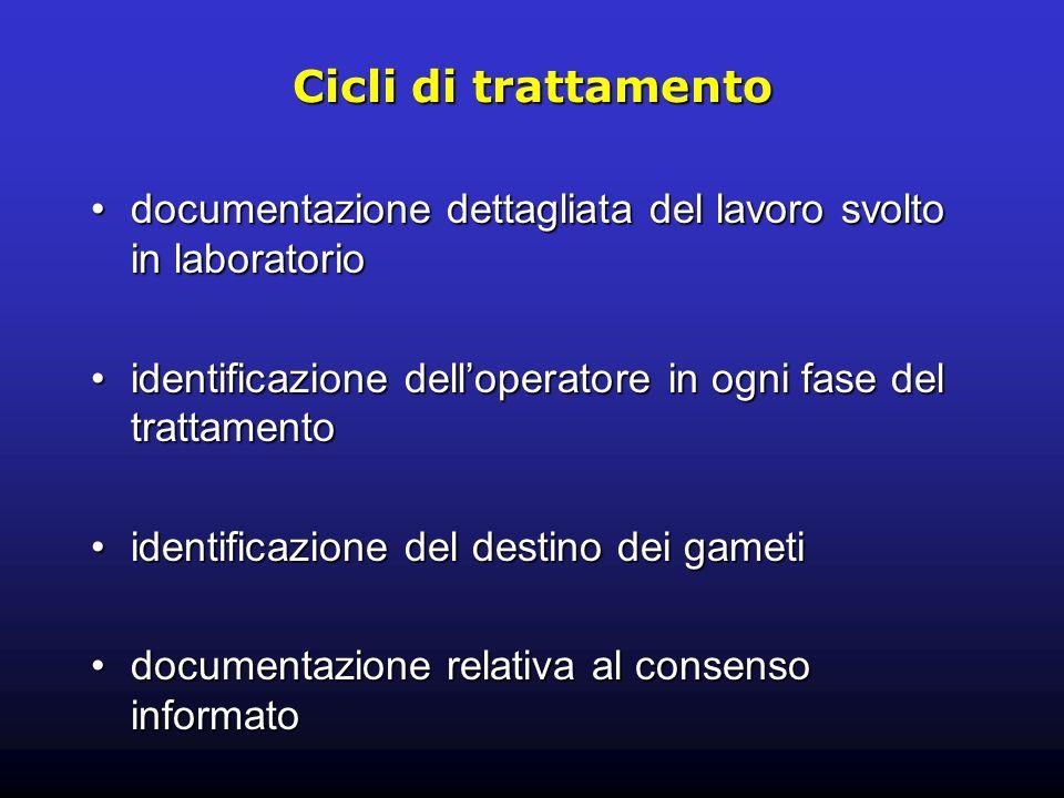 Cicli di trattamento documentazione dettagliata del lavoro svolto in laboratorio. identificazione dell'operatore in ogni fase del trattamento.