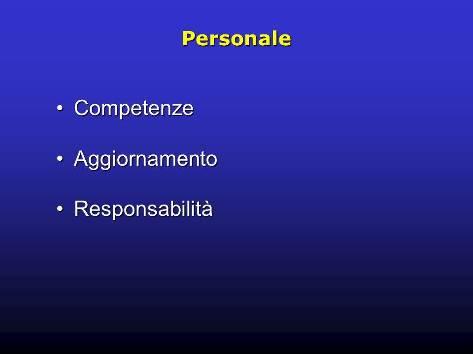 Personale Competenze Aggiornamento Responsabilità