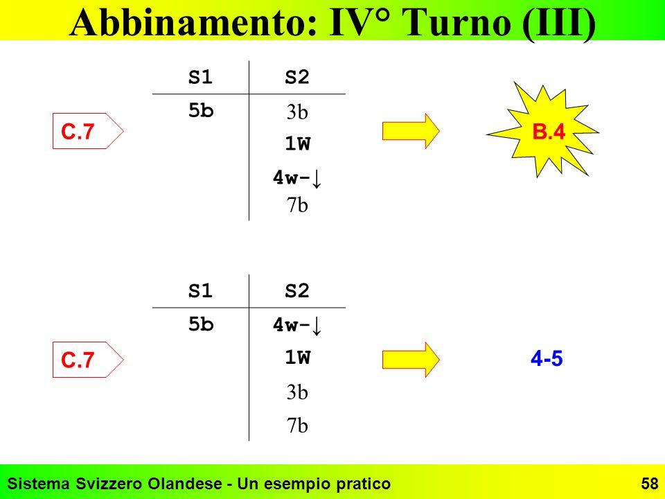 Abbinamento: IV° Turno (III)