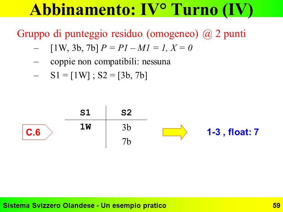 Abbinamento: IV° Turno (IV)