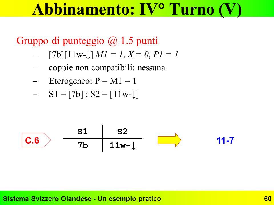 Abbinamento: IV° Turno (V)