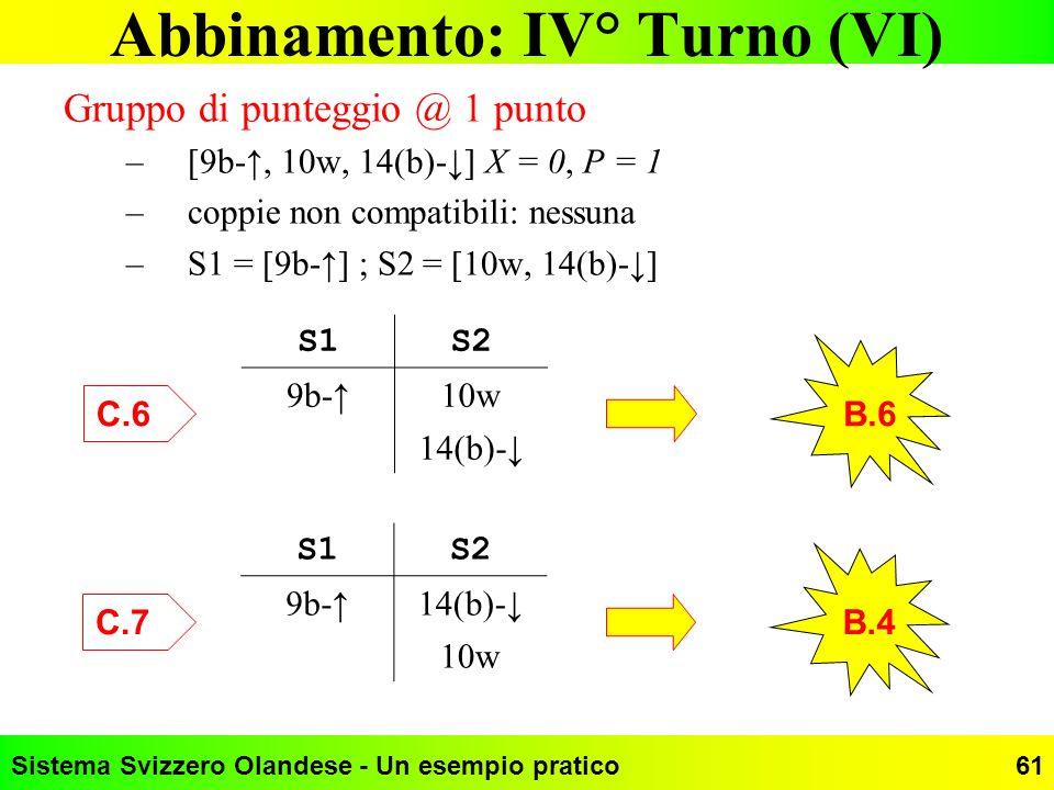 Abbinamento: IV° Turno (VI)