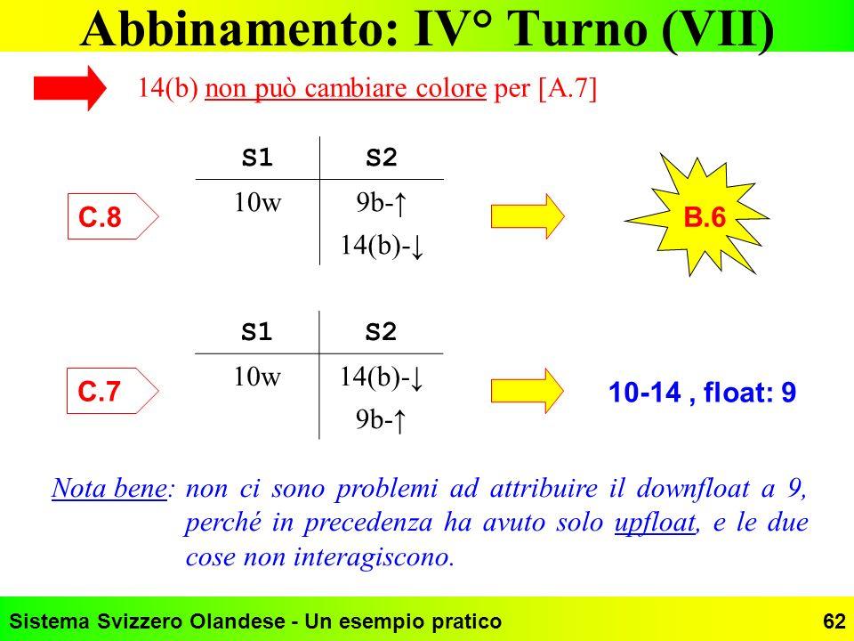 Abbinamento: IV° Turno (VII)