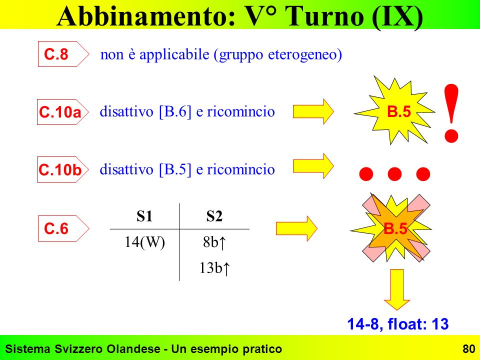 Abbinamento: V° Turno (IX)