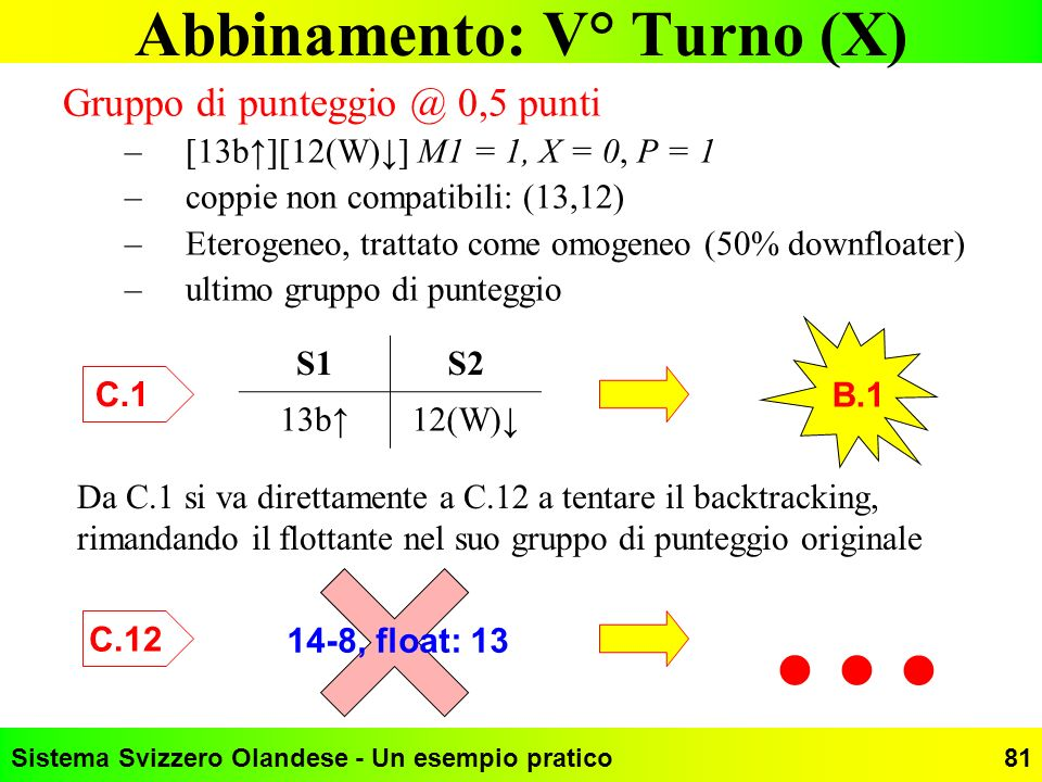 Abbinamento: V° Turno (X)