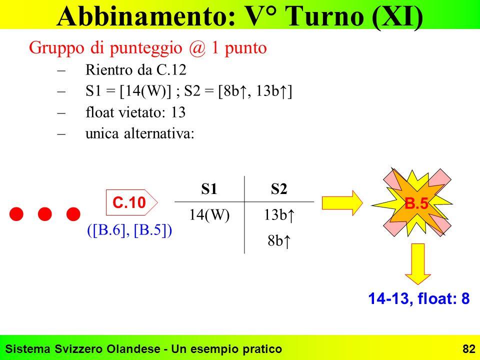 Abbinamento: V° Turno (XI)