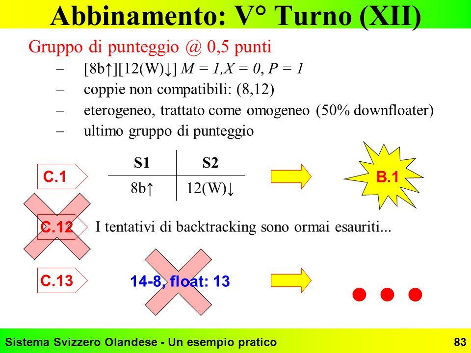 Abbinamento: V° Turno (XII)
