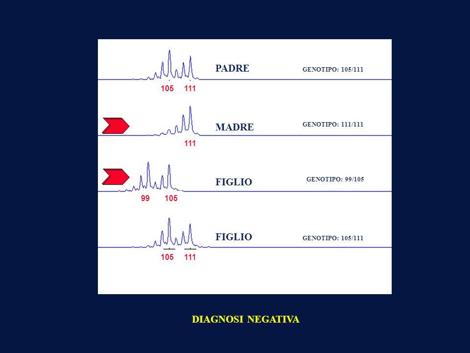 PADRE MADRE FIGLIO FIGLIO DIAGNOSI NEGATIVA 105 111 111 99 105 105 111