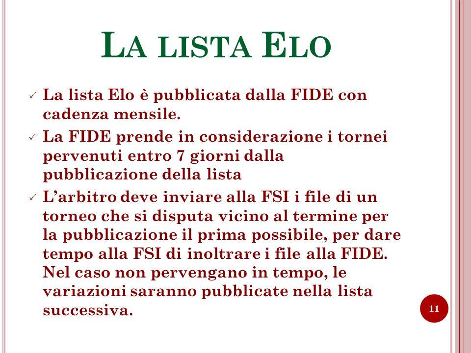 La lista Elo La lista Elo è pubblicata dalla FIDE con cadenza mensile.