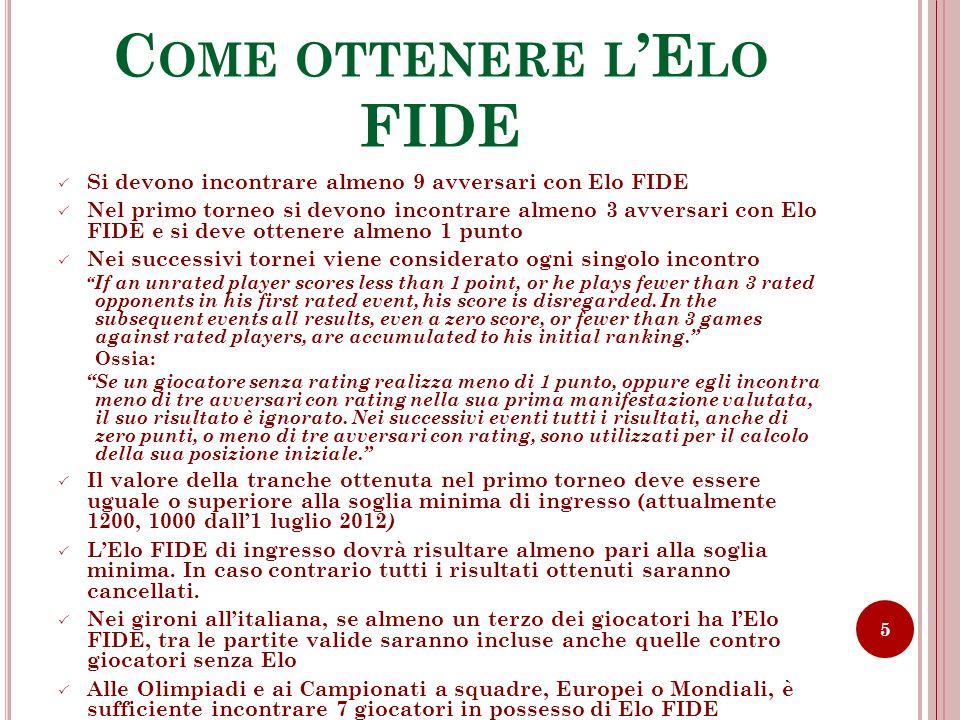 Come ottenere l'Elo FIDE