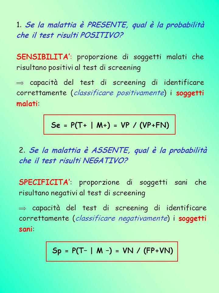 Se = P(T+ | M+) = VP / (VP+FN)