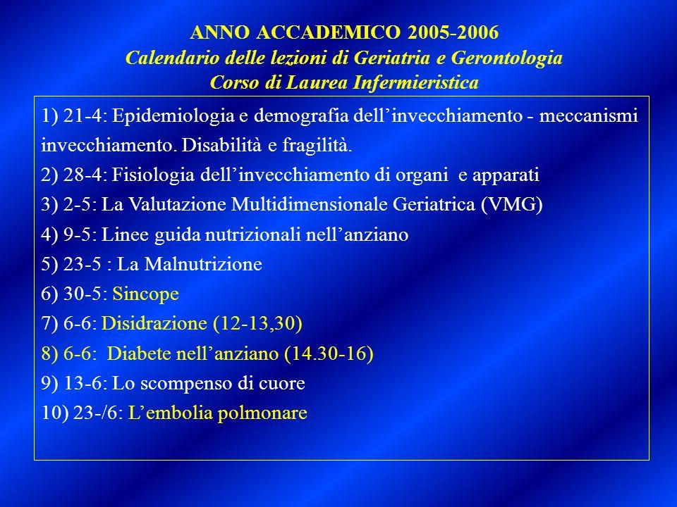ANNO ACCADEMICO 2005-2006 Calendario delle lezioni di Geriatria e Gerontologia Corso di Laurea Infermieristica