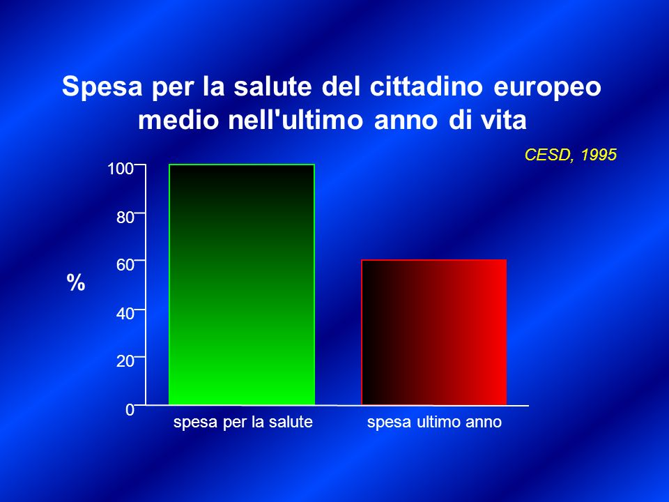 Spesa per la salute del cittadino europeo