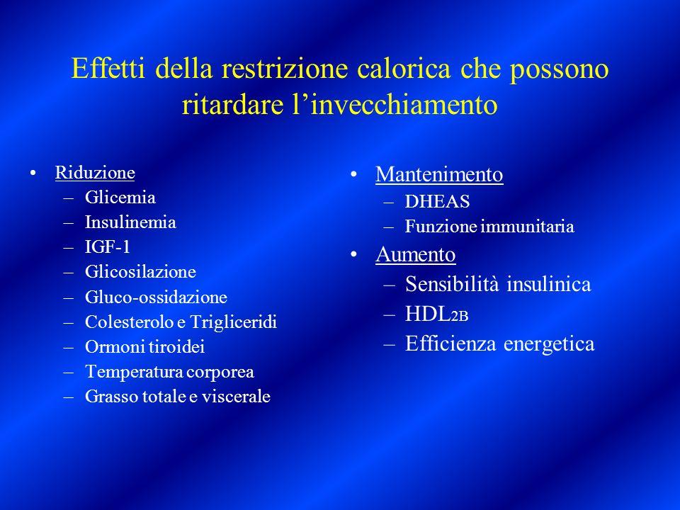 Effetti della restrizione calorica che possono ritardare l'invecchiamento
