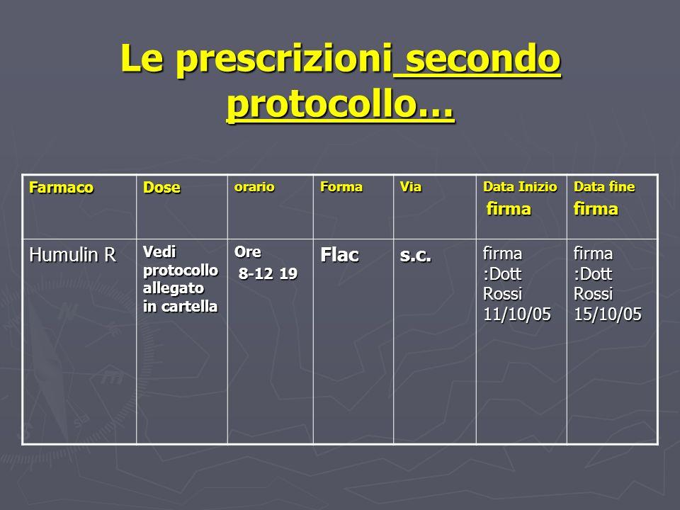 Le prescrizioni secondo protocollo…
