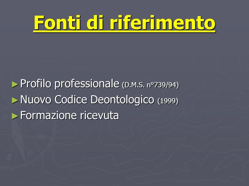 Fonti di riferimento Profilo professionale (D.M.S. n°739/94)