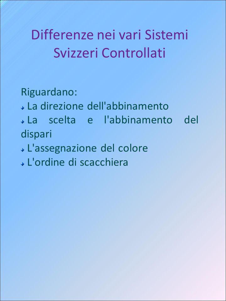 Differenze nei vari Sistemi Svizzeri Controllati