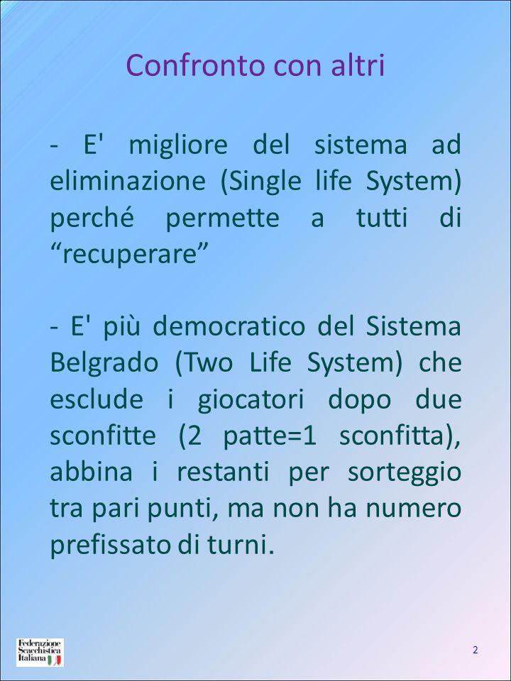 Confronto con altri- E migliore del sistema ad eliminazione (Single life System) perché permette a tutti di recuperare