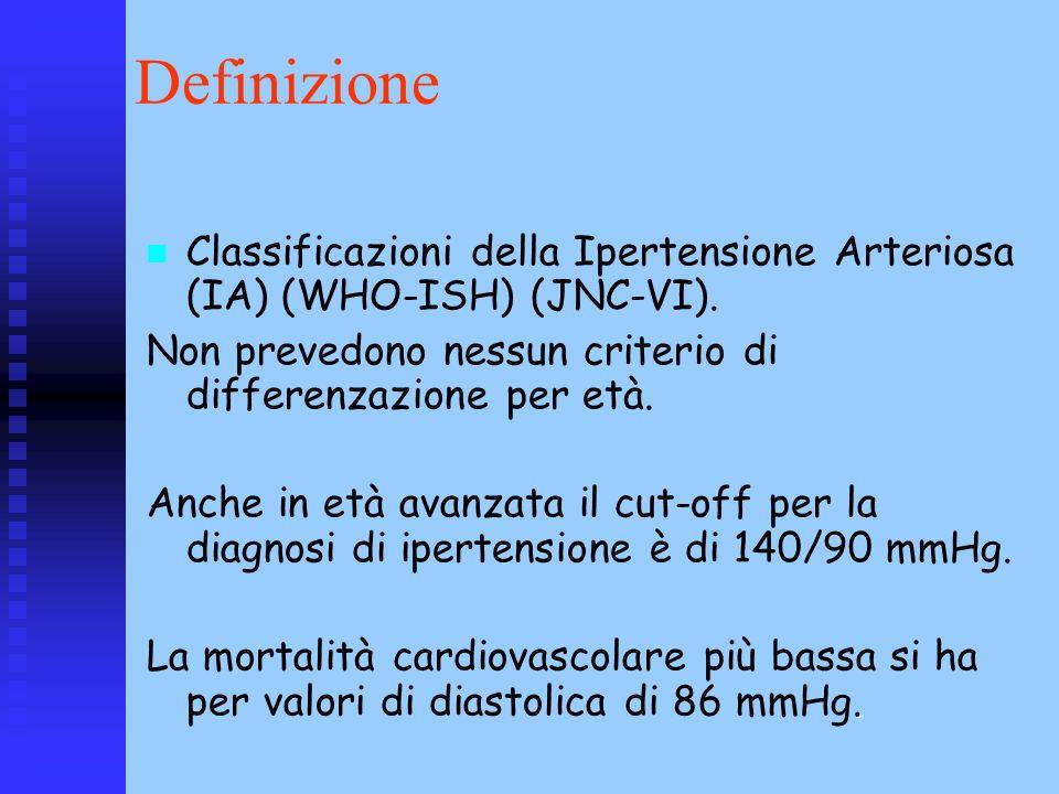 Definizione Classificazioni della Ipertensione Arteriosa (IA) (WHO-ISH) (JNC-VI). Non prevedono nessun criterio di differenzazione per età.