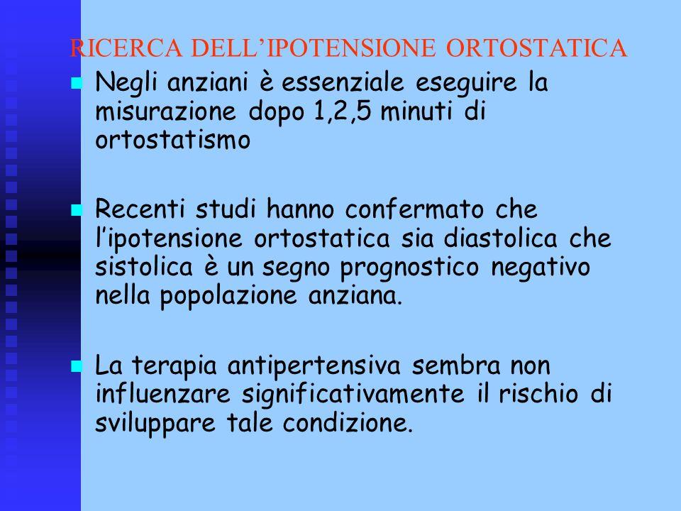 RICERCA DELL'IPOTENSIONE ORTOSTATICA