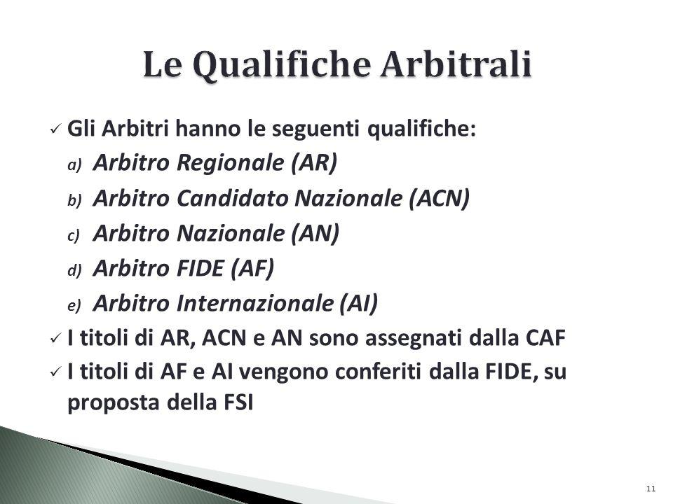 Le Qualifiche Arbitrali