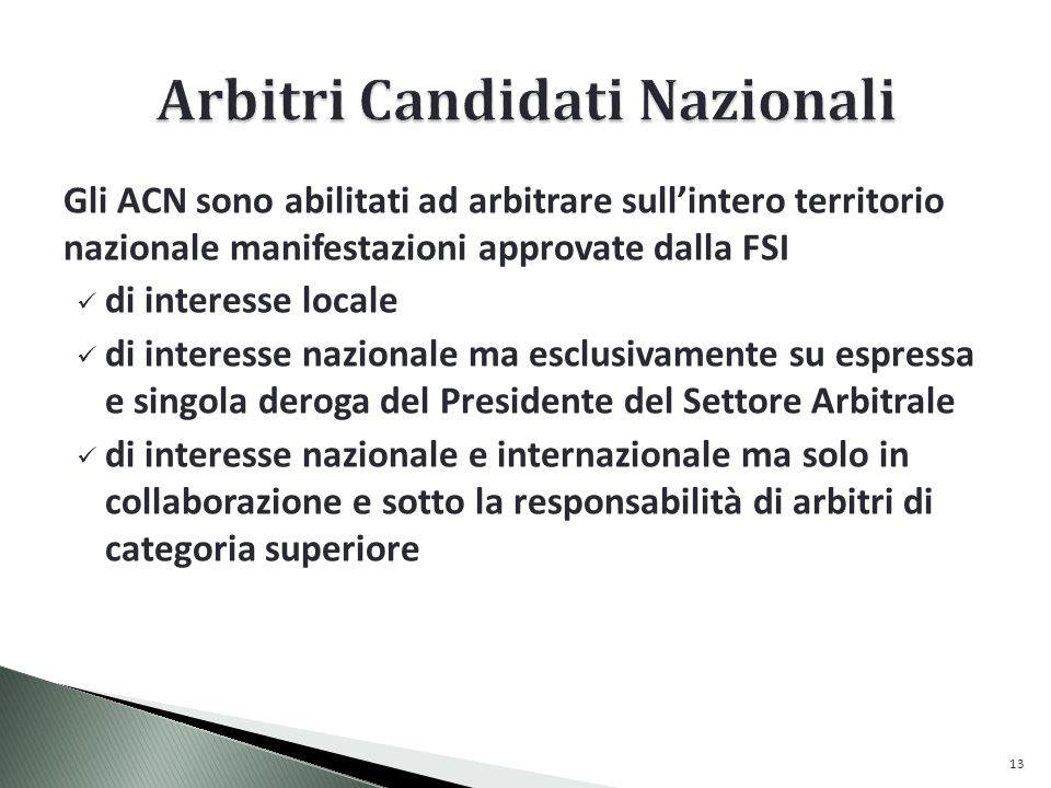 Arbitri Candidati Nazionali