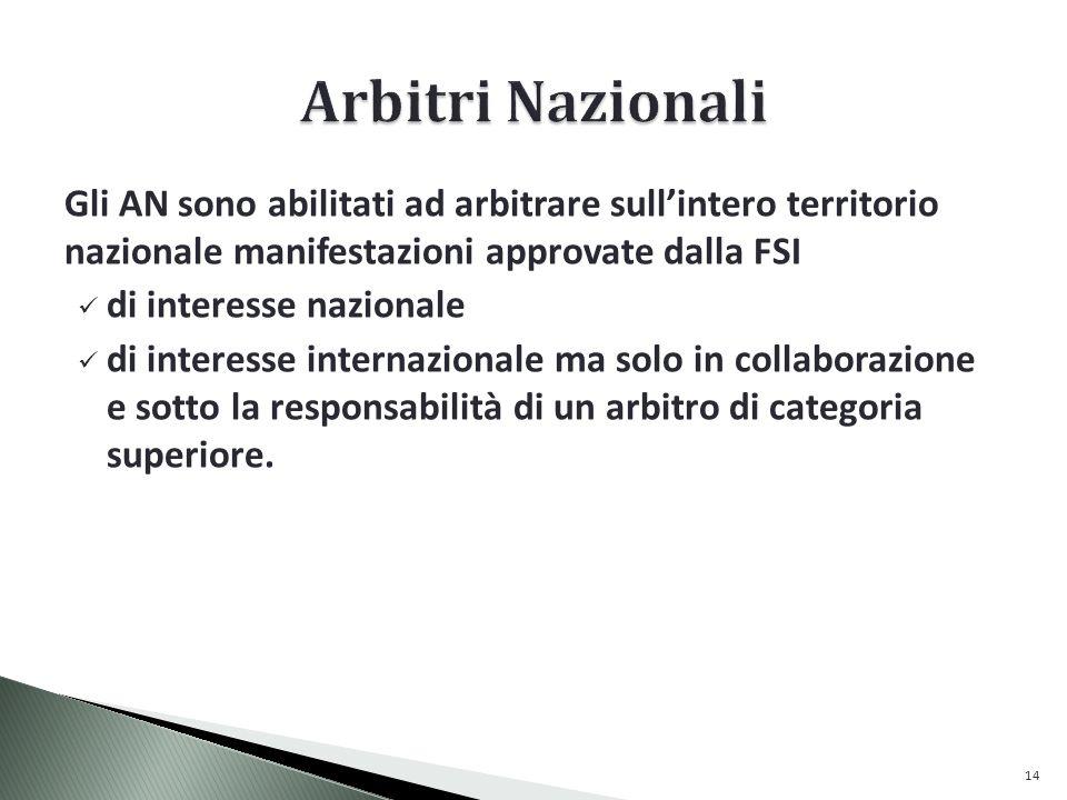 Arbitri Nazionali Gli AN sono abilitati ad arbitrare sull'intero territorio nazionale manifestazioni approvate dalla FSI.