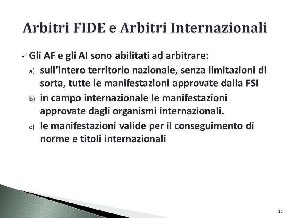 Arbitri FIDE e Arbitri Internazionali