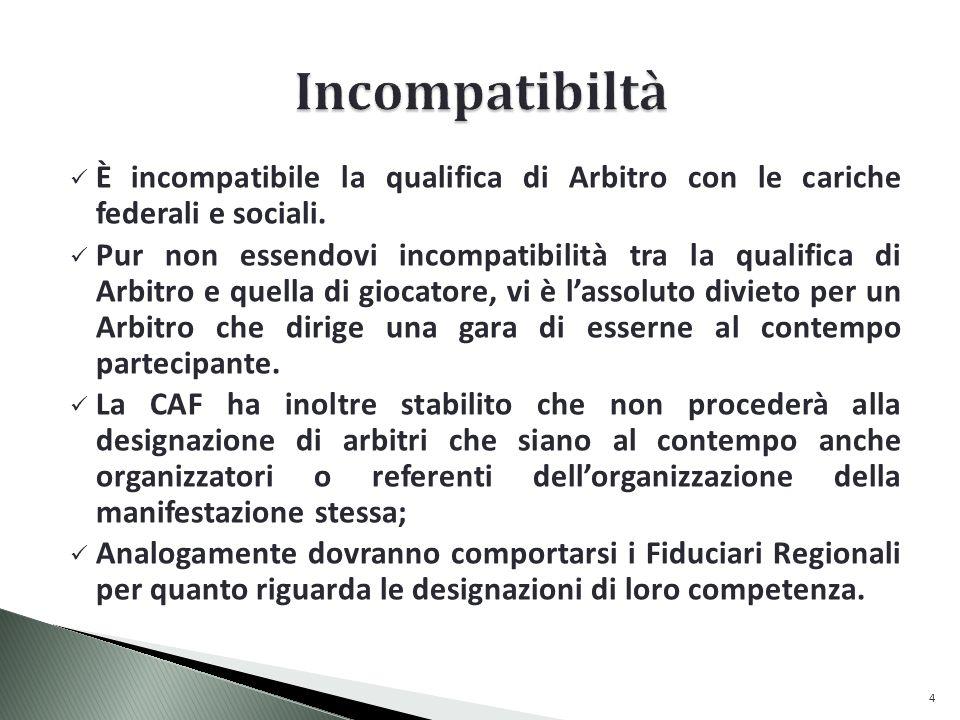 Incompatibiltà È incompatibile la qualifica di Arbitro con le cariche federali e sociali.