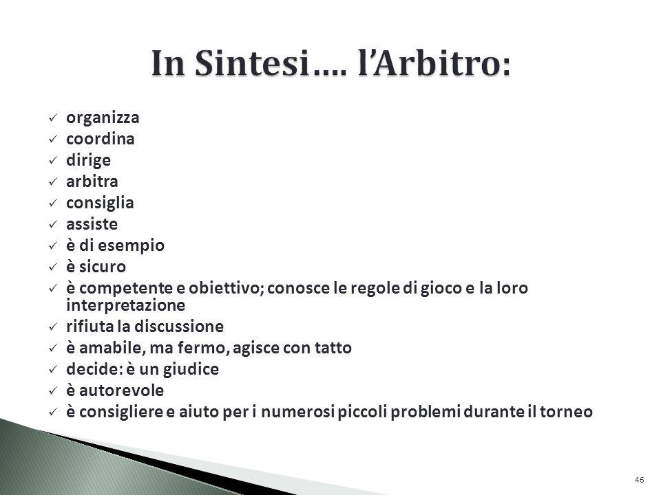 In Sintesi…. l'Arbitro: