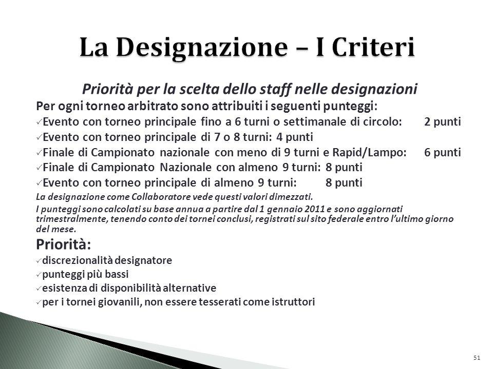 La Designazione – I Criteri